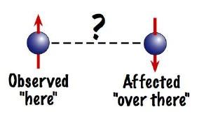 Quantum_entangled_zps6af353df