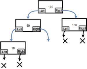 linkedlist(9)