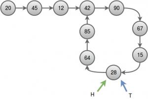 cycle(3)